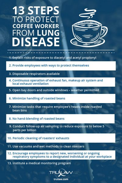 13 Steps to Protect Coffee Workers from Lung Disease Infographic