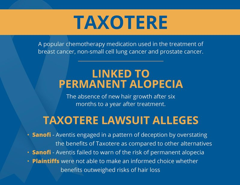 Taxotere Alopecia Hair Loss Lawsuit Infographic