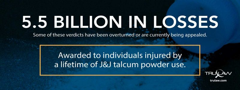 5.5-Billion-Talcum-Powder-Damages