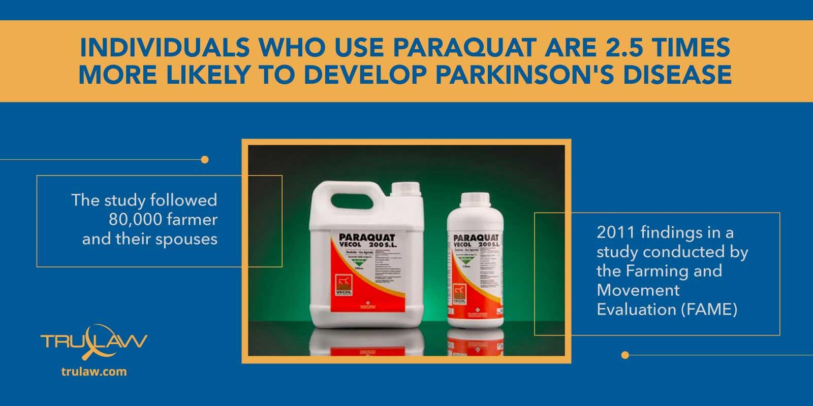 Paraquat Lawsuit - The Pesticide Linked to Parkinson's Disease