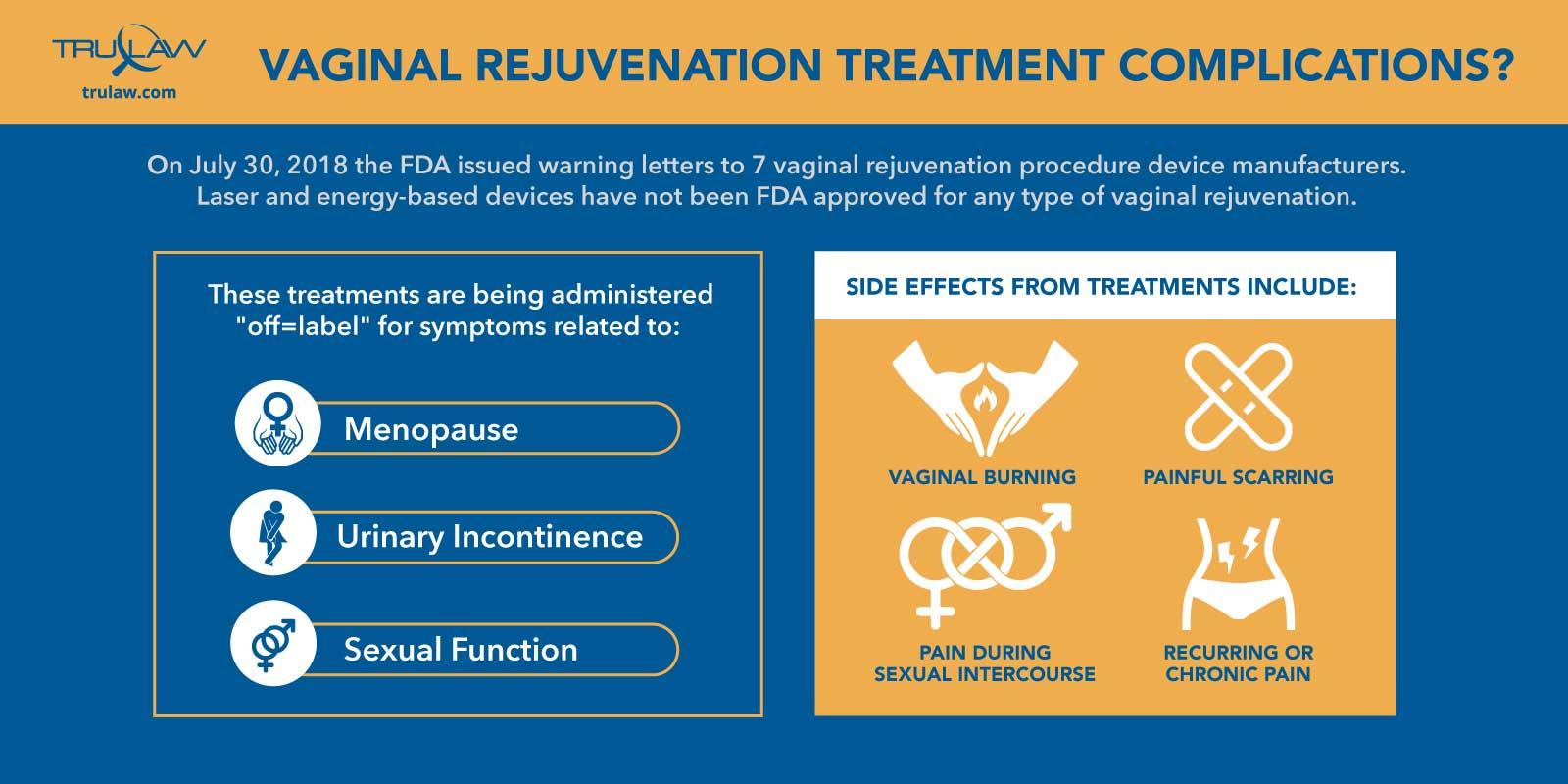 vaginal-rejuvenation-treatment-complications-infographic