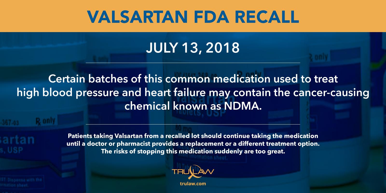 Valsartan Lawsuit - Blood Pressure Drug Poses Cancer Risk