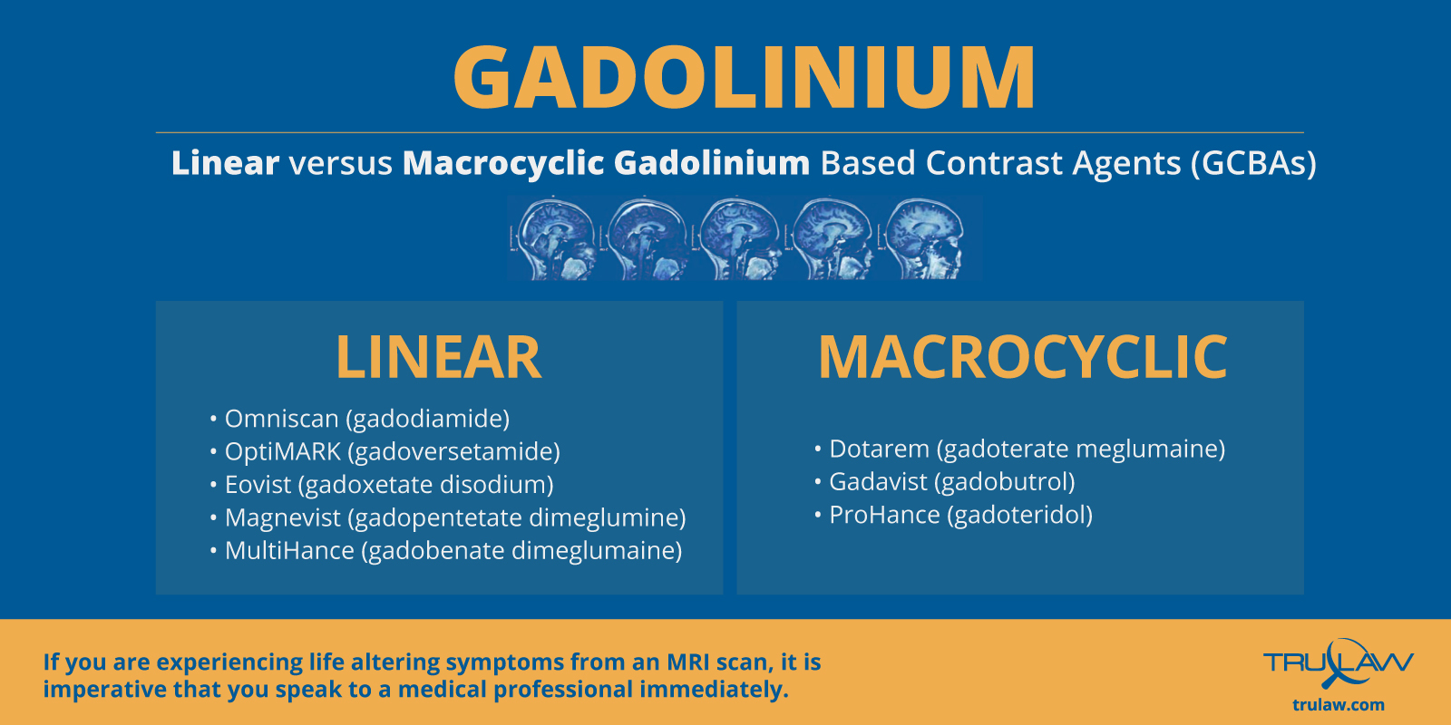 gadolinium-linear-macrocyclic