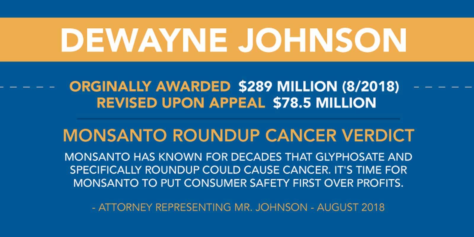Roundup Lawsuit - Compensation for Non-Hodgkins Lymphoma