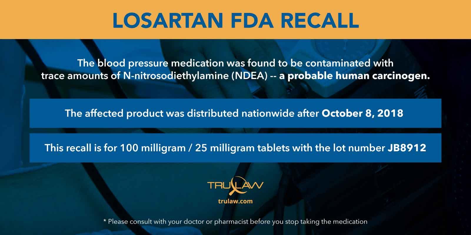 Losartan-blood-pressure-med-FDA-Recall